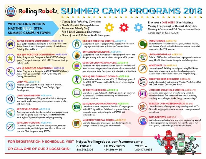 Summer Camp 2018 Schedule and Description Flyer